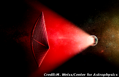 Alien are the Source of Fast Radio Bursts?