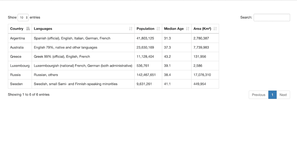Responsive Table with DataTables