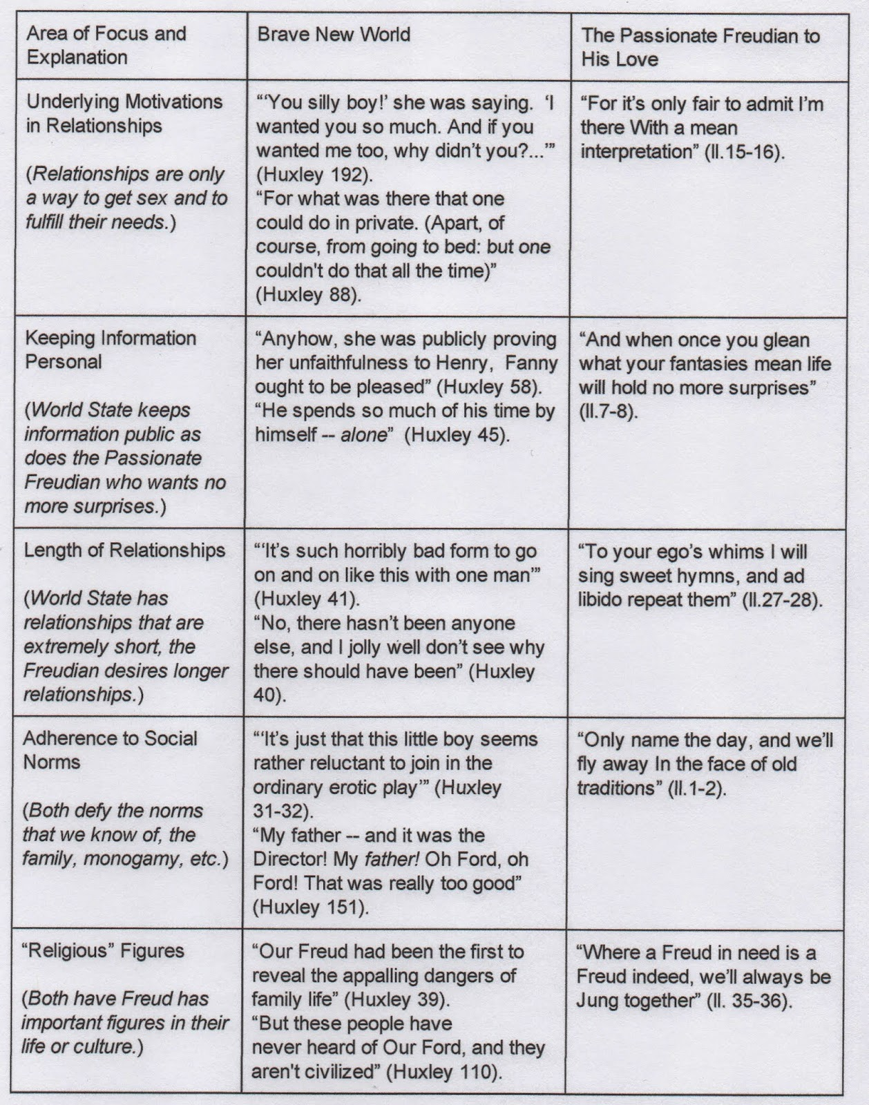 Better Living Through Test Tubes Technology Comparison Contrast Chart For Poemysis Amp Brave