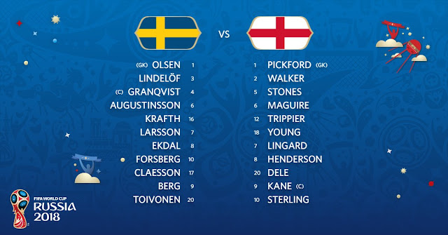 Starting Line up: Sweden vs England