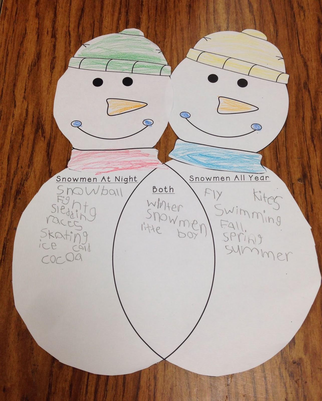 Eclectic Educating: Seasonal Activities |Snowmen Venn Diagram
