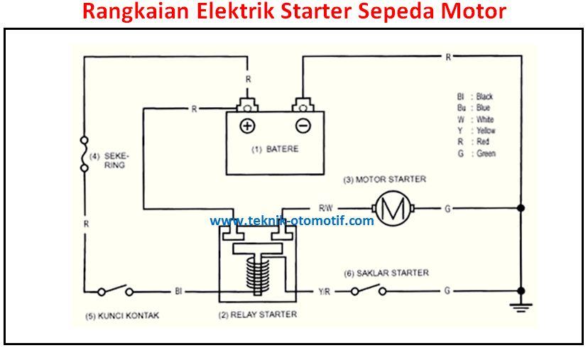 Penyebab Motor Starter Sepeda Motor Bunyi Tek Tek  teknik
