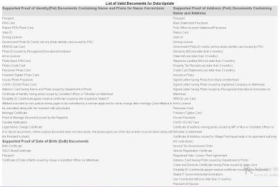 ENIGMAZONE - Blog On Computer, Internet, Telecom and Aadhaar