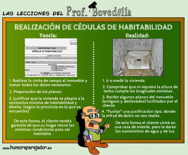 aparejador, construcción, licencia, habitabilidad