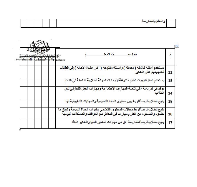 ننشر محتويات ملف الترقية للمعلمين المرشحين لترقيات 2016  2017 والحالات المسببة لعدم ترقية المعلم