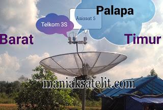Cara Menambah/Menggabungkan LNB AsiaSat5,Palapa,Telkom3S Dalam Satu Parabola
