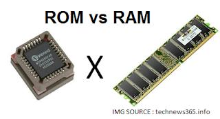 Pengertian dan Perbedaan RAM dan ROM