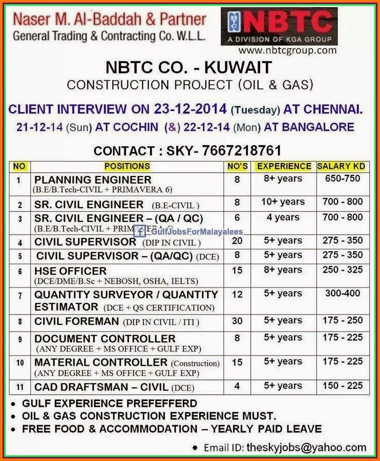 Nbtc Kuwait