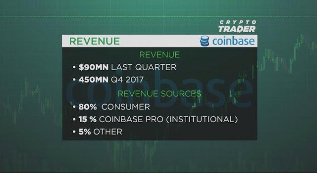 الإعلان عن أول اكتتابٍ عام أولي لها (IPO)