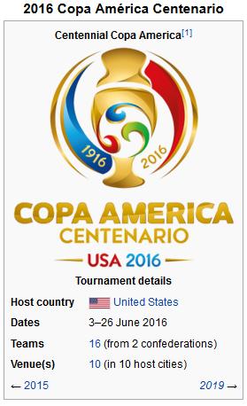 The Copa America Centenario 2016 Schedule and Score