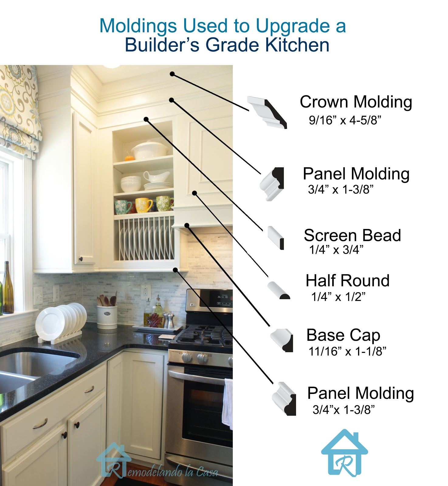 Types Of Crown Molding For Kitchen Cabinets Adding Crown Molding To The Top Of Bookcases Remodelando