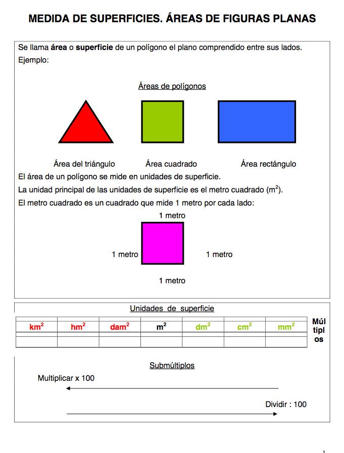 http://centros.edu.xunta.es/iesportadaauga/orientacion/actividades_recursos_educativos/mates_eso/12.medida_de_superficies.pdf