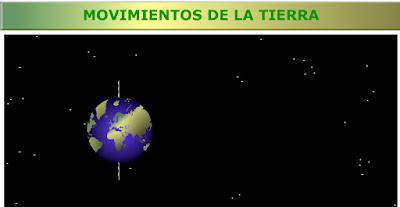 http://recursostic.educacion.es/secundaria/edad/1esobiologia/1quincena4/imagenes1/movimtos.swf