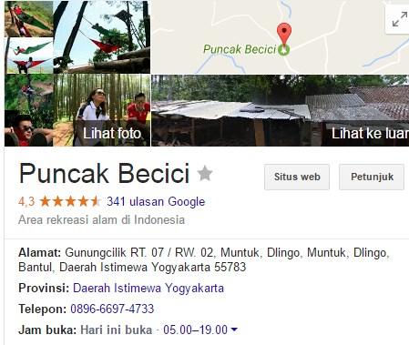 10 Fakta Menarik Dari Kota Yogyakarta
