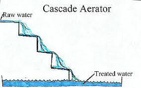 Cascade Aerator