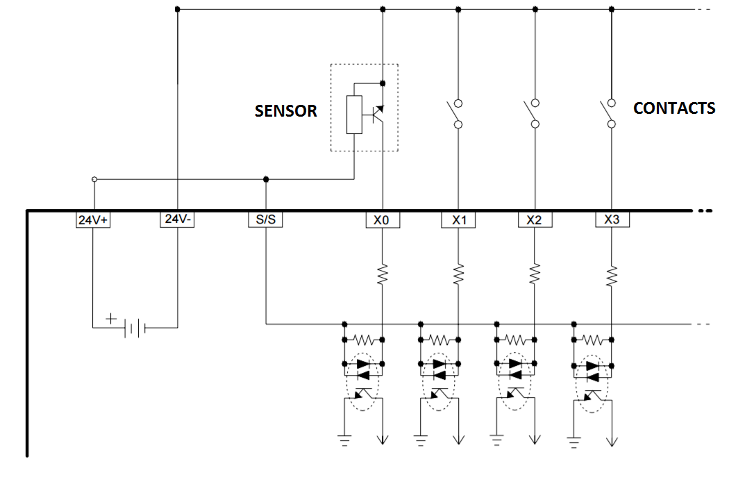 Plc input wiring diagram wiring diagram electronics blog plc input circuit for psoc raspberry pi beagle plc 4 way switch diagram plc input wiring diagram asfbconference2016 Images