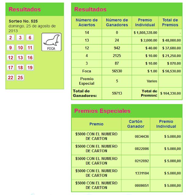 resultados pozo millonario 25 agosto