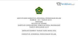 Juknis BOS Madrasah 2019 Lengkap dan Resmi!