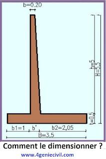 exemple de dimensionnement d'un mur de soutènement, pré dimensionnement d'un mur de soutènement, dimensionnement d'un mur de soutènement en béton armé, dimensionnement d'un mur de soutènement, pré dimensionnement d'un mur de soutènement pdf, dimensionnement d'un mur de soutènement en béton armé pdf, Comment dimensionner un mur de soutènement