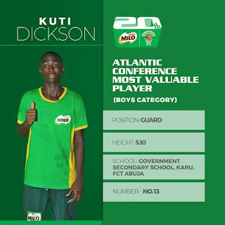 Kuti Dickson Nestle Milo Basketball MVP Winners Boys Category