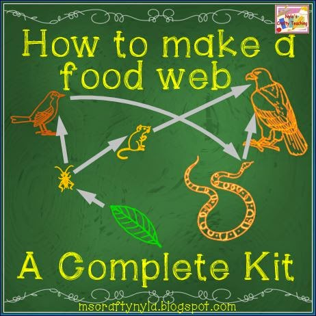 Food-web-tutorial