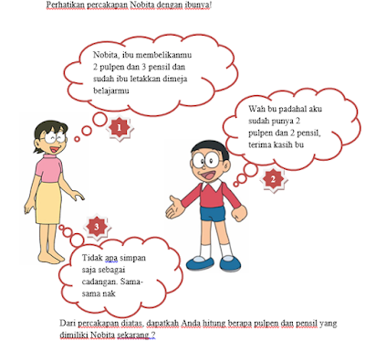 Jurnal Alat Peraga Pembelajaran Matematika Beberapa Contoh Alat Peraga Matematika Dapur