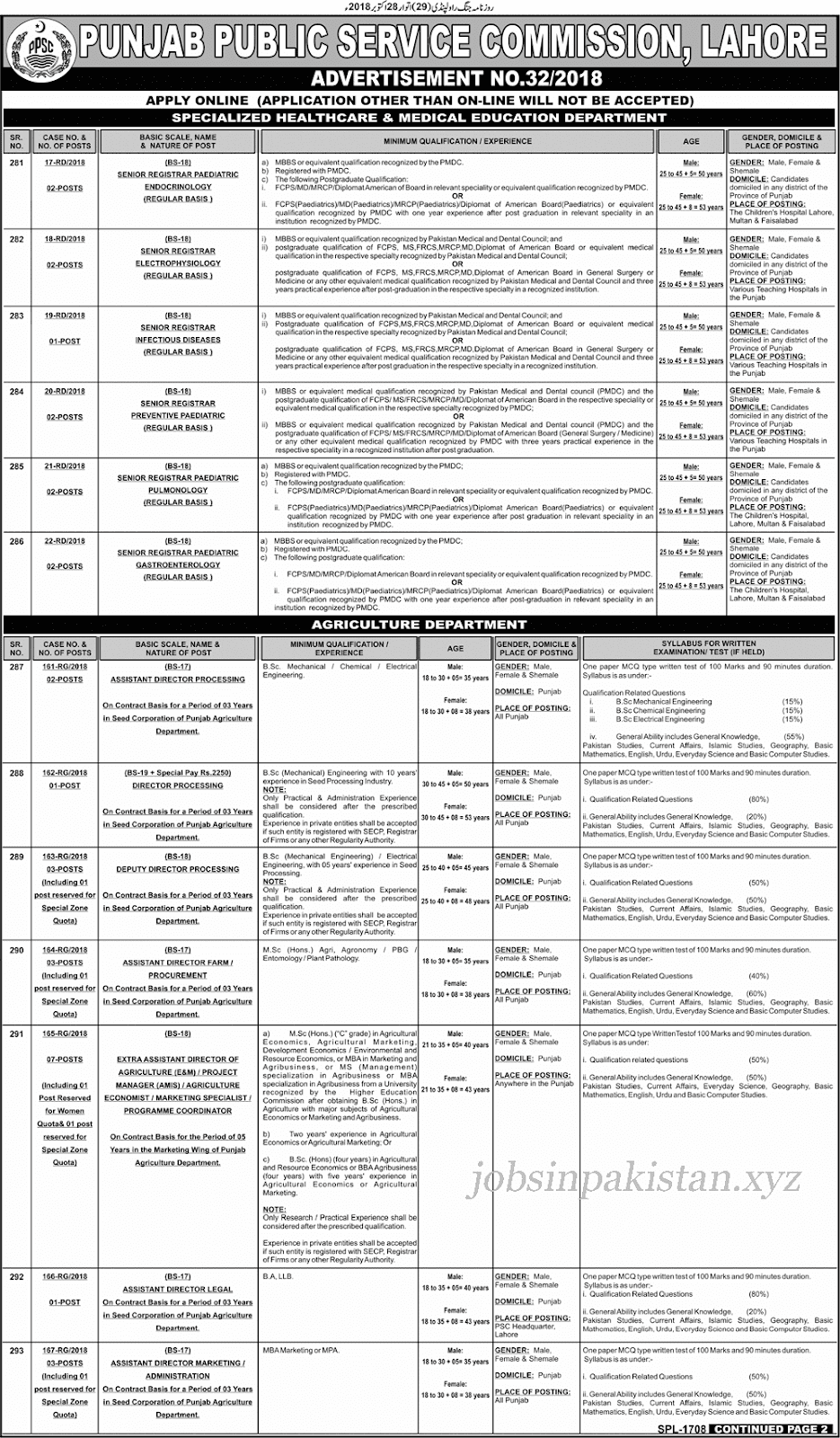 PPSC Advertisement 32/2018 Page Number 1