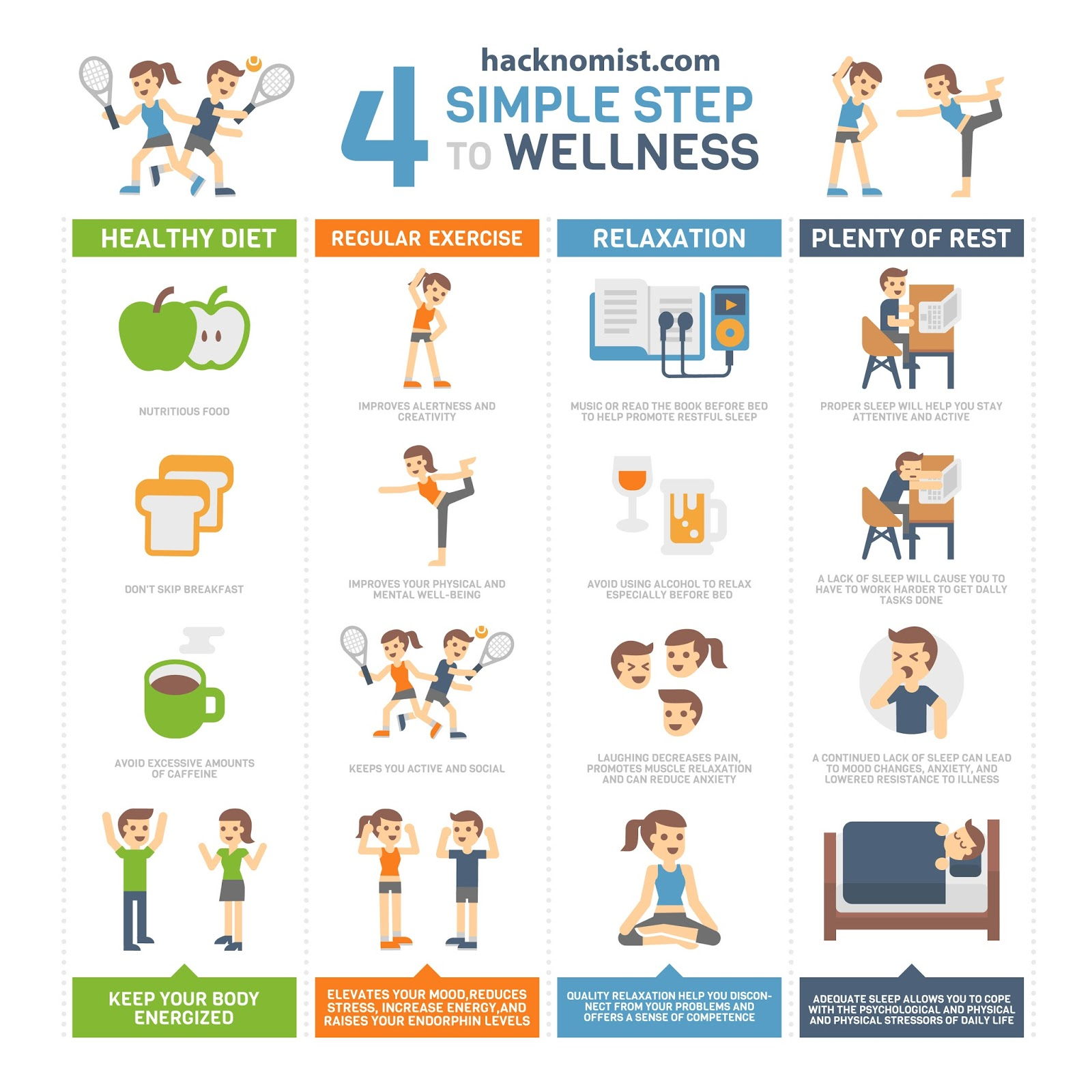 Take these 4 steps to wellness and stay fit and healthy forever