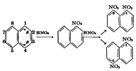 Makalah proses nitrasi mk proses industri kimia berkah mencari ilmu saat nitrasi gugus nitro yang pertama akan masuk ke posisi alfa atau posisi 1 sedangkan gugus nitro yang kedua akan masuk ke posisi 5 atau 8 ccuart Images