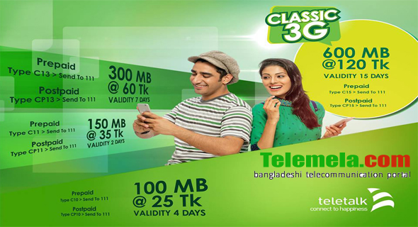 Teletalk Classic 3G Internet Packages