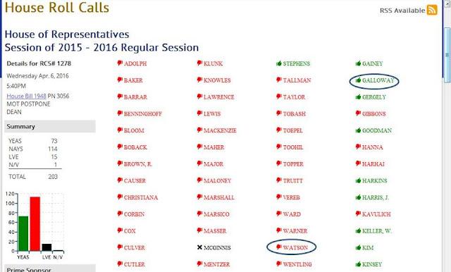 http://www.legis.state.pa.us/CFDOCS/Legis/RC/Public/rc_view_action2.cfm?sess_yr=2015&sess_ind=0&rc_body=H&rc_nbr=1278