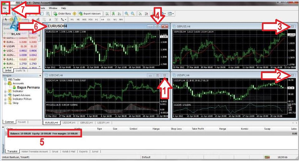 Top 7 Forex Brokers with Low Minimum Deposits $1, $5 or $10 in