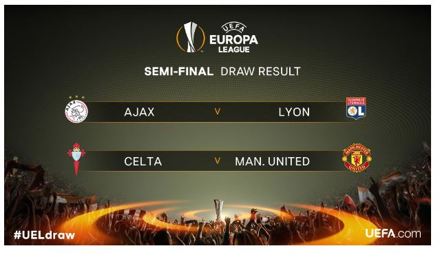 Europa League Semi-Final Draw: Manchester United vs…. (See Full Draw)