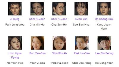 Pemeran_Drama_Korea_Defendant