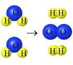 Produzir gás hidrogênio e gás oxigênio a partir da água