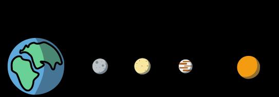 Σύγκριση Γης, Σελήνης, Ιούς, Ευρώπης και Τιτάνα