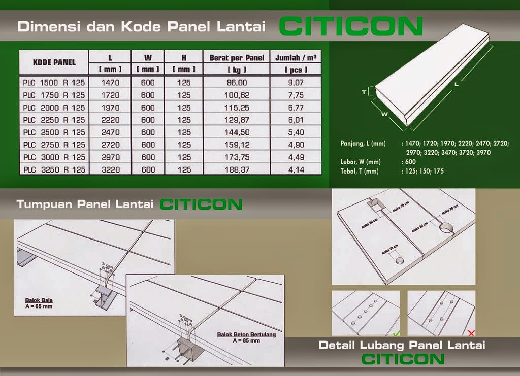 dimensi panel lantai citicon