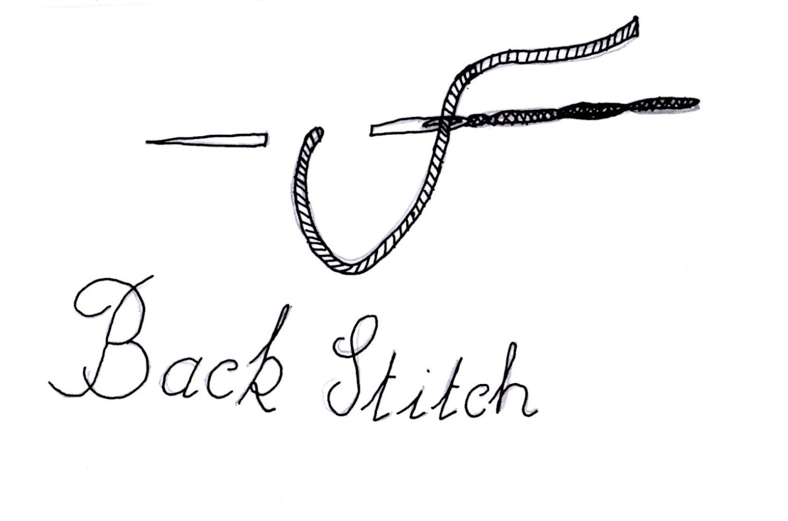 The Dressmakers New Clothes: Back Stitch
