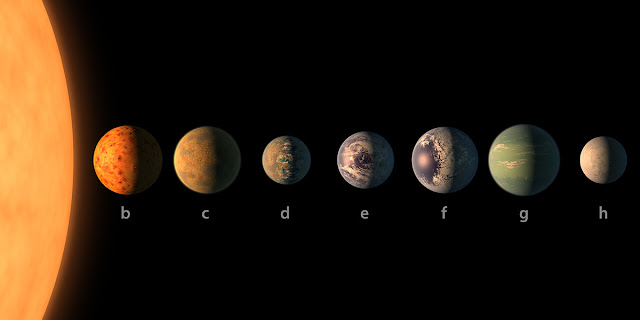 The ultra-cool dwarf star TRAPPIST-1 and its seven planets. Credit: NASA