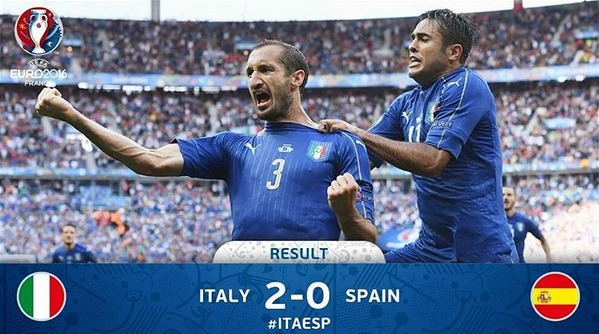 #Italy beat #Spain and reach the quarter-finals!!!!!! #Euro2016