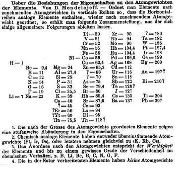 Unsur tanah jarang nan berlimpah andyyahya susunan tabel periodik dari mendeleev tahun 1869 ccuart Images