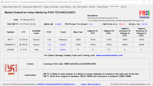 Indian Market Outlook: February 18, 2019