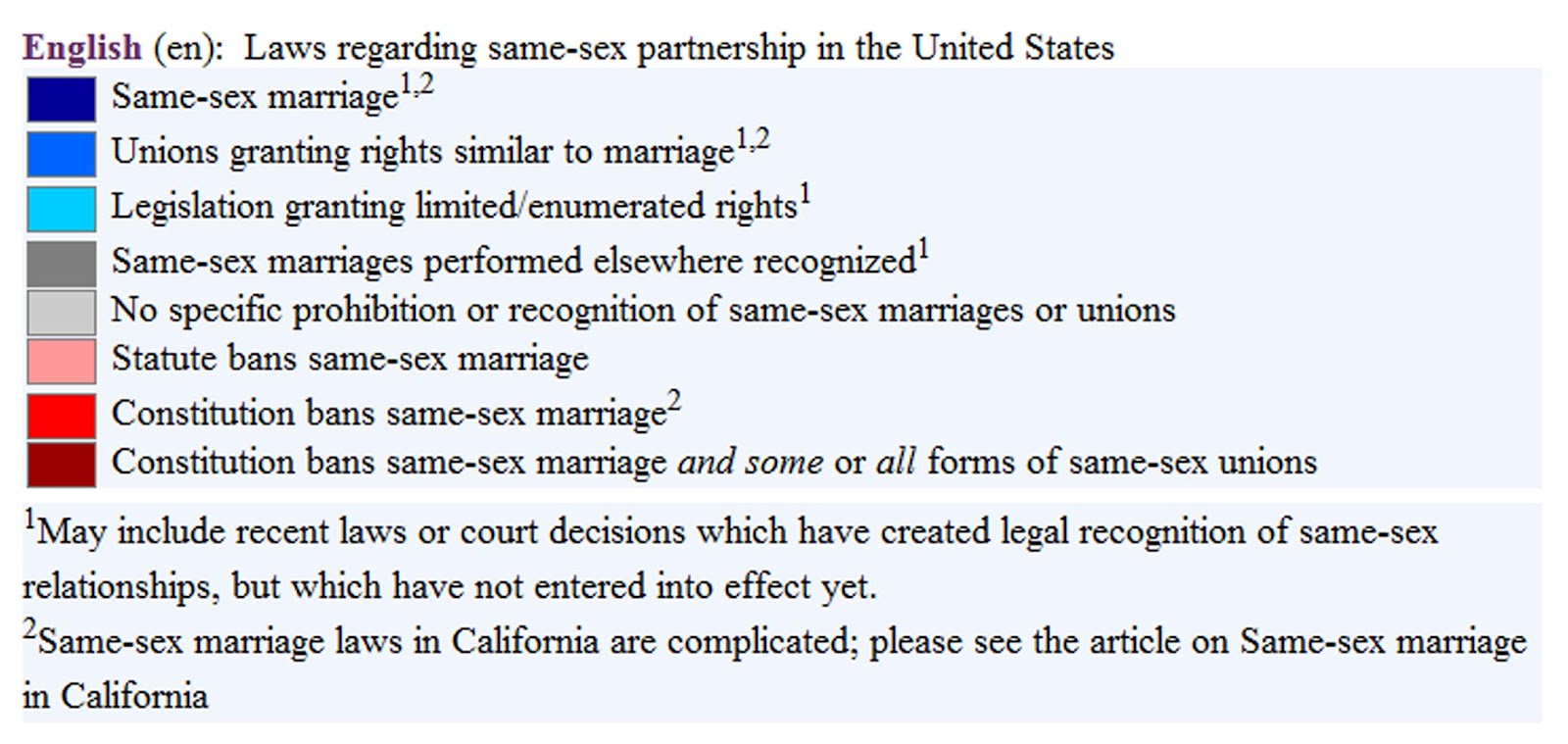 Laws about interracial marriage in the osuth
