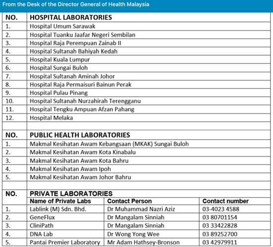 Tempat di mana anda boleh rujuk untuk buat ujian pengesanan zika, senarai hospital buat ujian darah dan air kencing untuk mengesan zika, ujian pengesanan zika, alat untuk buat ujian jika dijangkiti zika, apa perlu anda buat jika mengalami tanda-tanda jangkitan zika