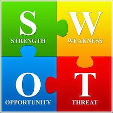 Pengertian Analisis SWOT dan Contoh Analisa SWOT