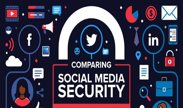 Social Media Security: How Safe is Your Information