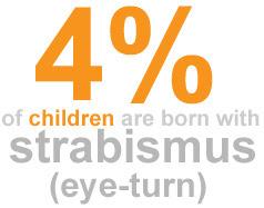 strabismus, OUT TURNED EYE / STRABISMUS I (EXODEVIATION), Optometrist in Petaling Jaya   Optical Shop