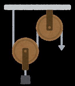 組み合わせ滑車のイラスト