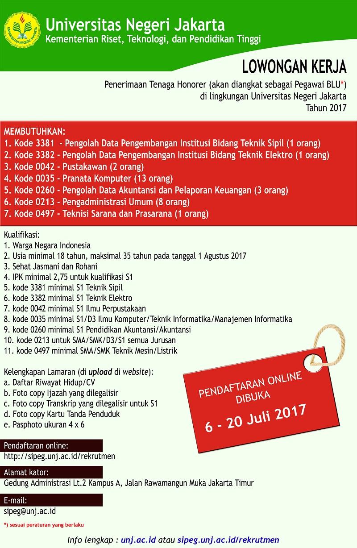 Rekrutmen Tenaga Honorer Universitas Negeri Jakarta Tahun 2017