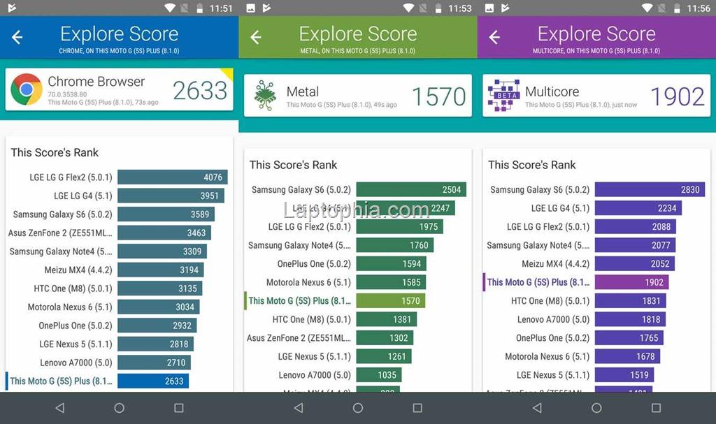 Benchmark Vellamo Motorola Moto G5S Plus